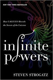 inf powers