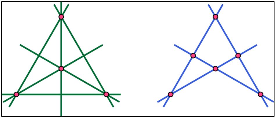complete quadrangle and quadrilateral