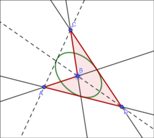 nine point ggb concave